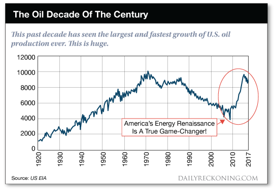 The Oil Decade of the Century