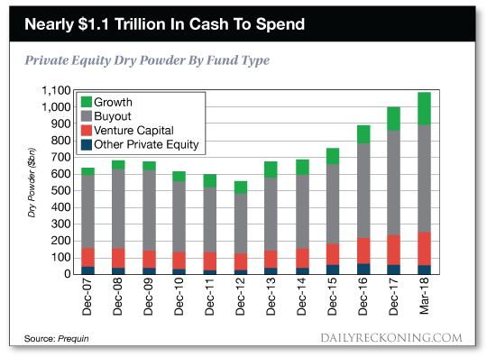 cash to spend chart