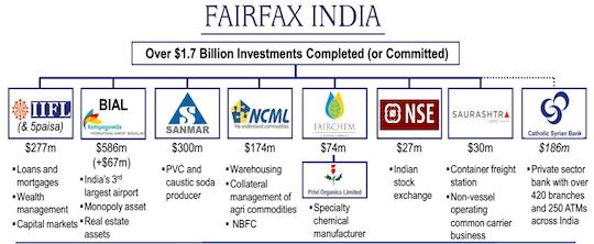 Fairfax    india