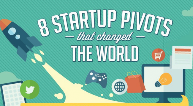 These 8 Pivots By Startups Changed The World