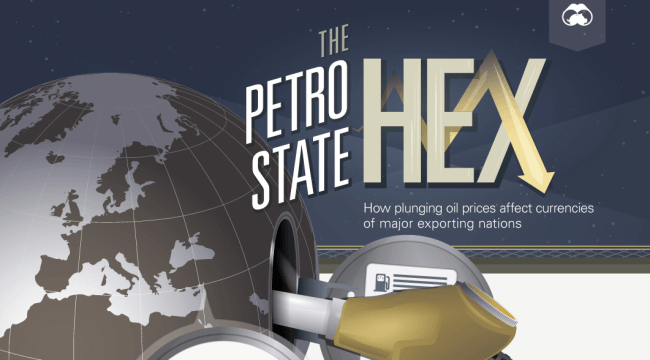 The Petrostate Hex