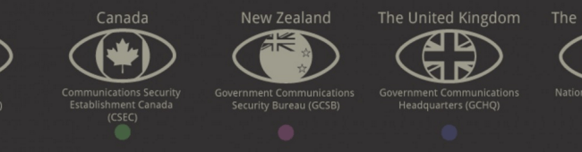 The Five Eyes, Terrorism and the Coming Consolidation