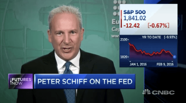 Part II: Fed Must Capitulate or the Bear will be Brutal