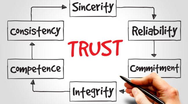 A Trustee You Can Trust