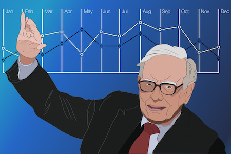 2 Simple Rules to Warren Buffett's Success